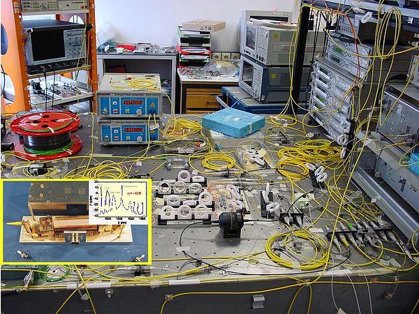 Foto: Blick in das Labor des Berliner Heinrich-Hertz-Institutes mit einem im Department Physik der Universität Paderborn entwickelten Wellenlängenumsetzer (gelb umrahmter Ausschnitt).