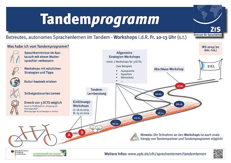 ZfS - Tandem Programme (Universität Paderborn)