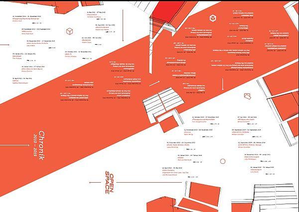 Abbildung: OpenSpace_Faltblatt